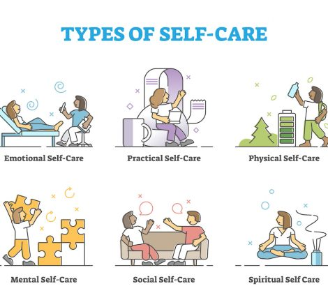 Employees Mental Health- Types of Self Care
